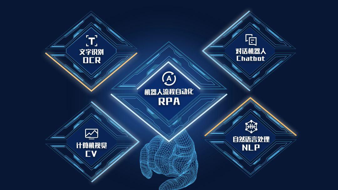 来也科技完成C轮4200万美金融资,加速RPA+AI在政企落地