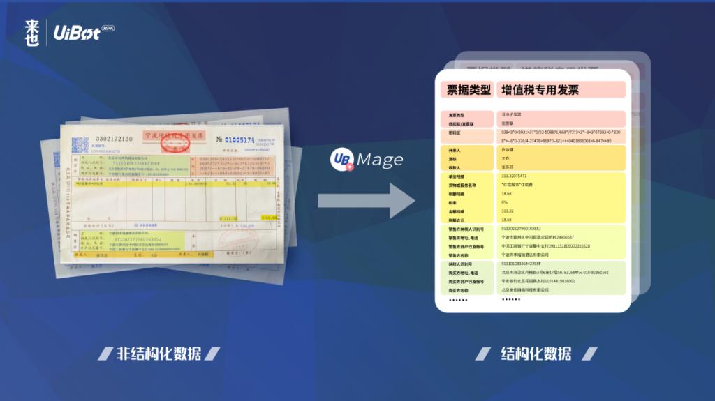 UiBot Mage帮助RPA机器人高效处理非结构化数据